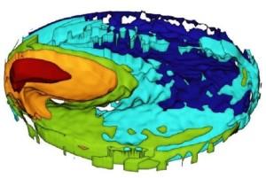 simulasi, pemodelan laut